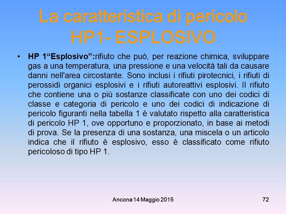 La caratteristica di pericolo HP1- ESPLOSIVO