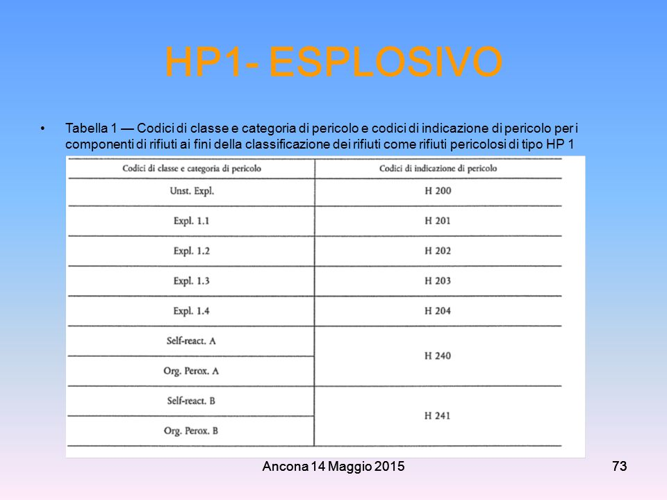 HP1- ESPLOSIVO