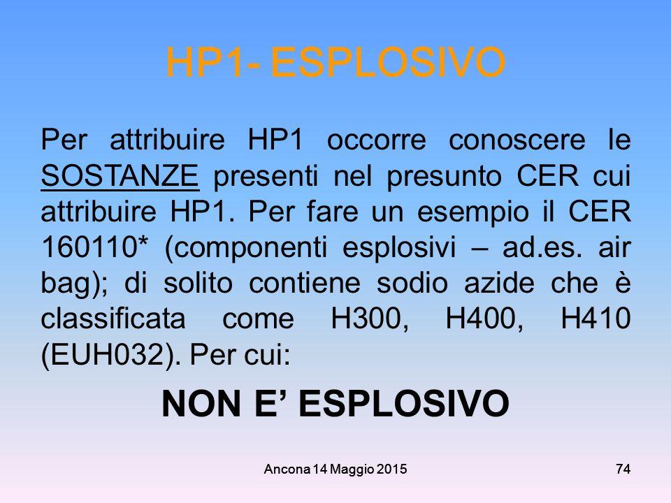 HP1- ESPLOSIVO NON E' ESPLOSIVO