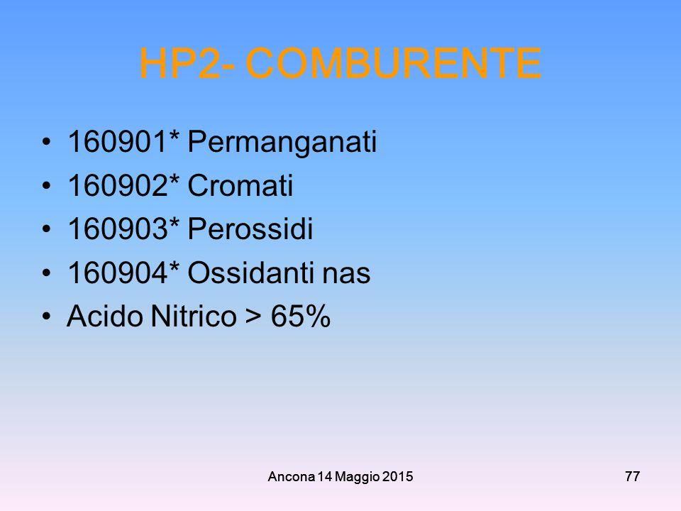 HP2- COMBURENTE 160901* Permanganati 160902* Cromati 160903* Perossidi