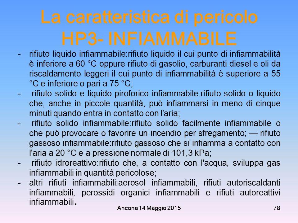 La caratteristica di pericolo HP3- INFIAMMABILE