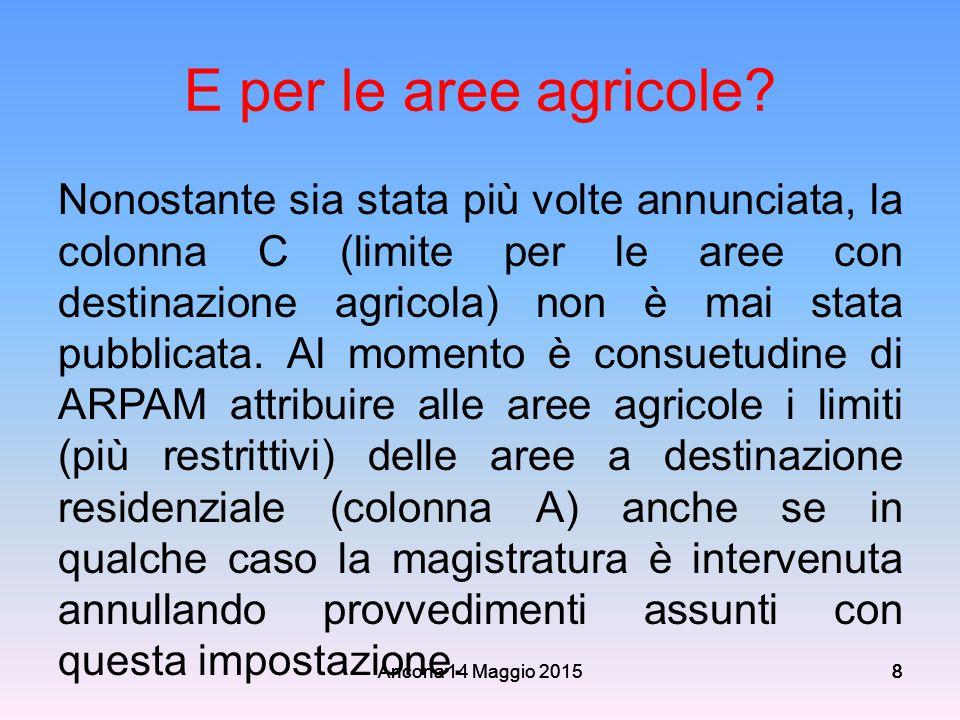 E per le aree agricole