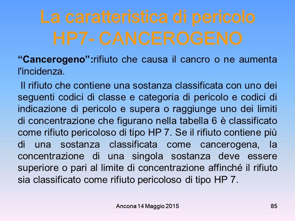 La caratteristica di pericolo HP7- CANCEROGENO