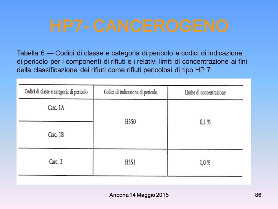 HP7- CANCEROGENO