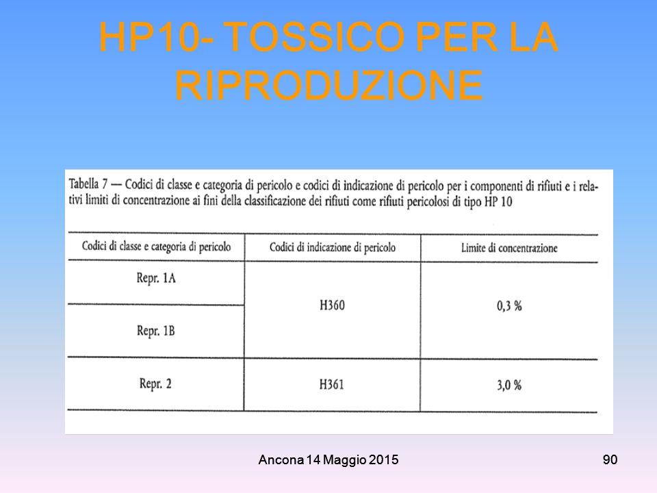 HP10- TOSSICO PER LA RIPRODUZIONE