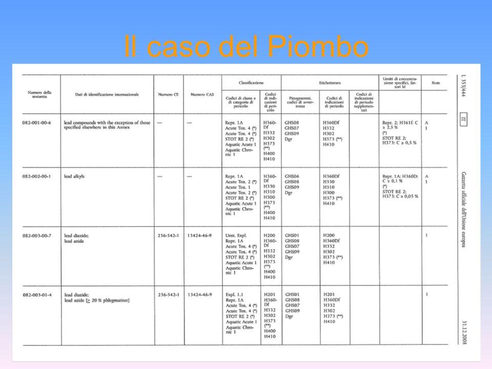 Il caso del Piombo Ancona 14 Maggio 2015 Ancona 14 Maggio 2015 91