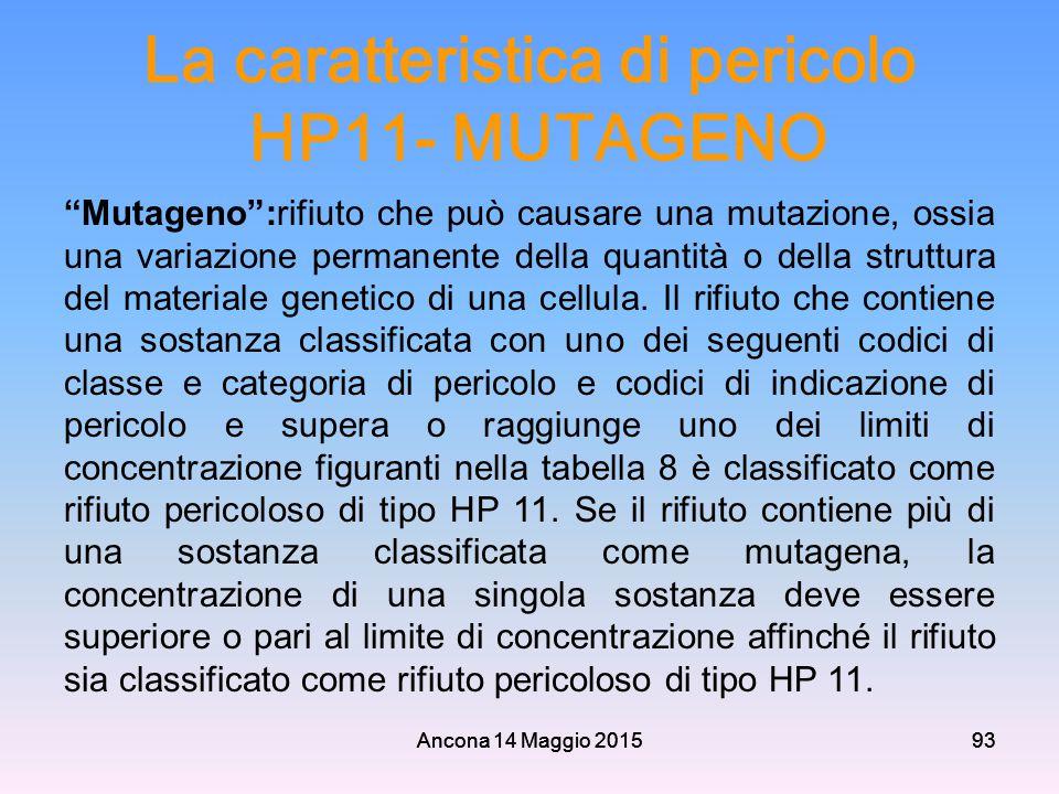 La caratteristica di pericolo HP11- MUTAGENO