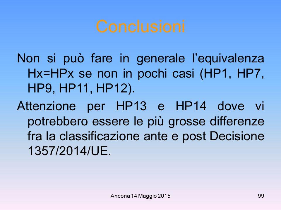 Conclusioni Non si può fare in generale l'equivalenza Hx=HPx se non in pochi casi (HP1, HP7, HP9, HP11, HP12).