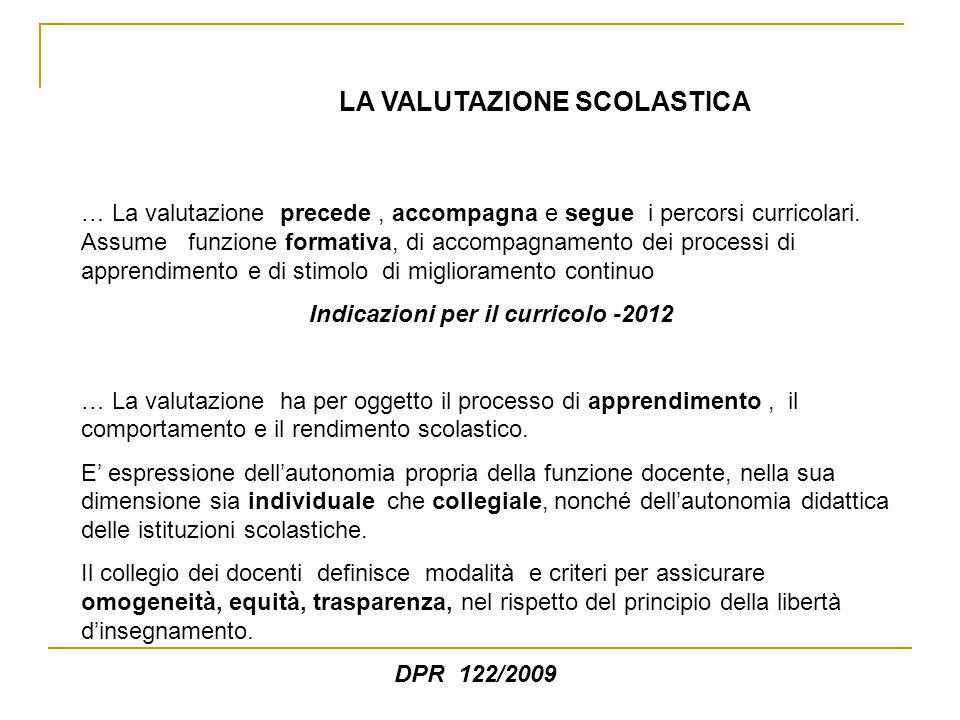 Indicazioni per il curricolo -2012