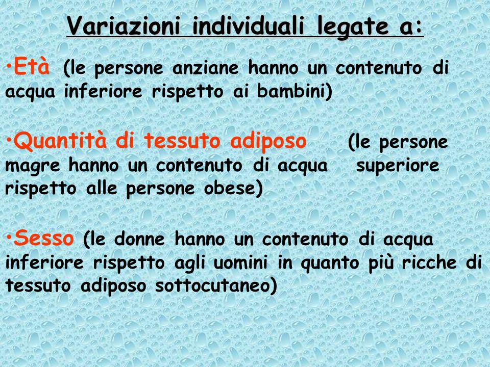 Variazioni individuali legate a: