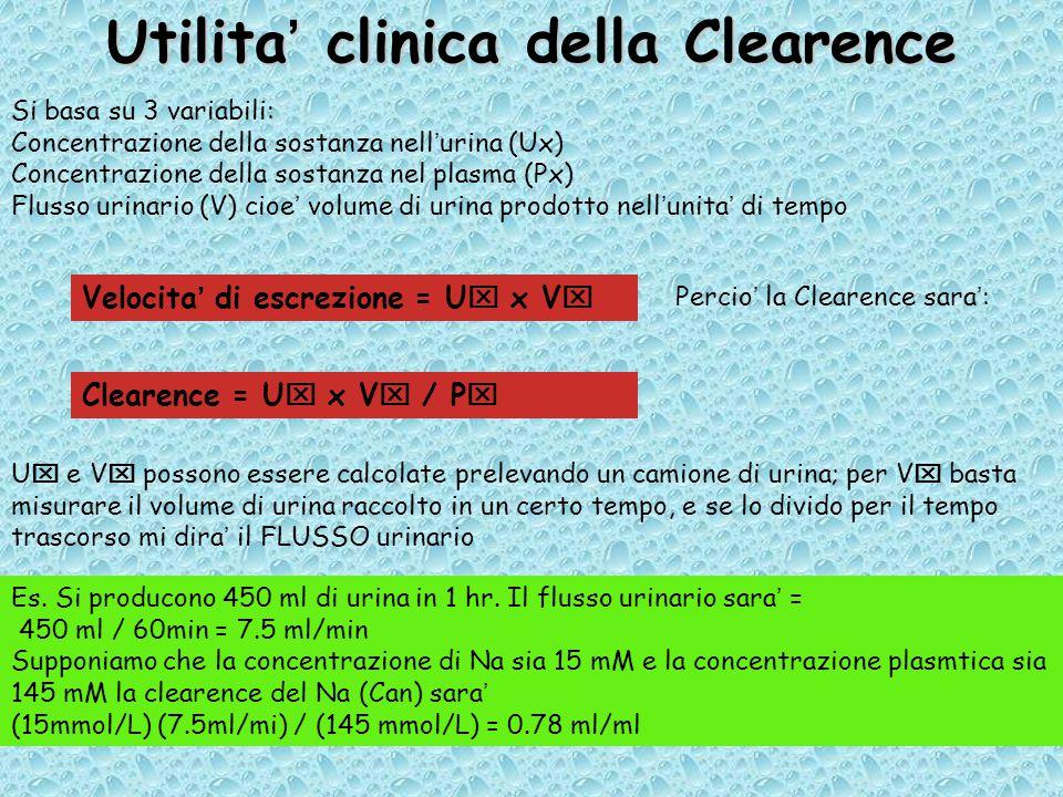Utilita' clinica della Clearence