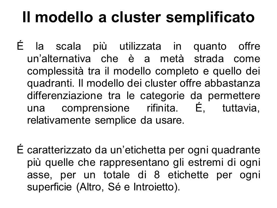 Il modello a cluster semplificato