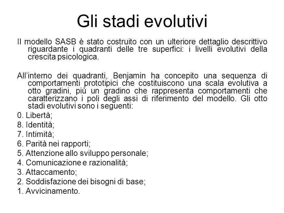 Gli stadi evolutivi