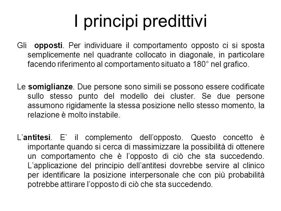 I principi predittivi