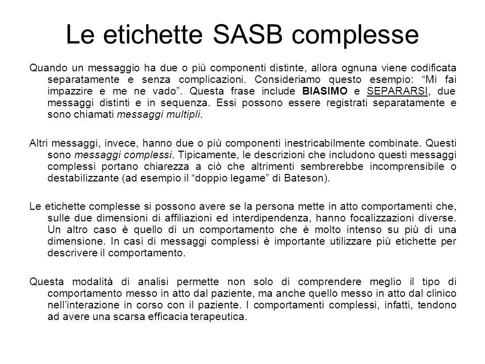 Le etichette SASB complesse