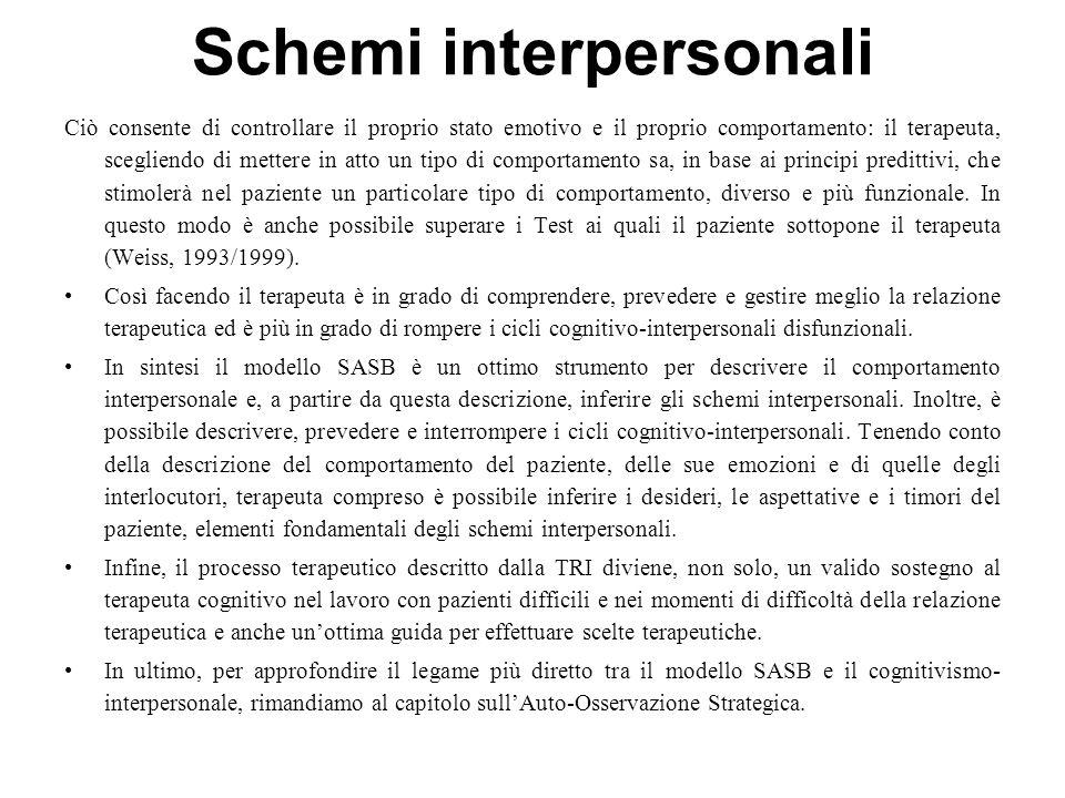 Schemi interpersonali