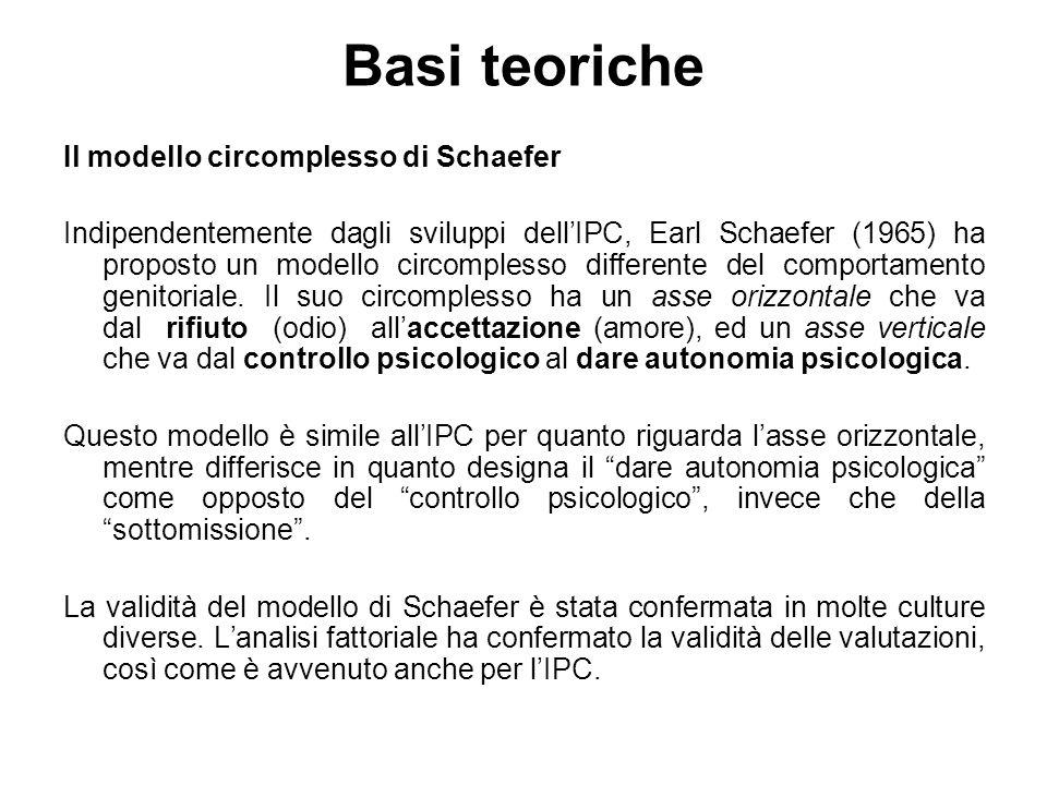Basi teoriche Il modello circomplesso di Schaefer