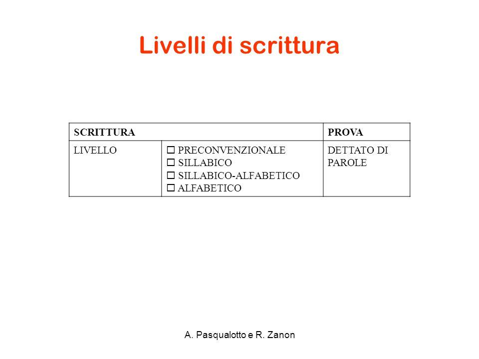 Livelli di scrittura SCRITTURA PROVA LIVELLO  PRECONVENZIONALE