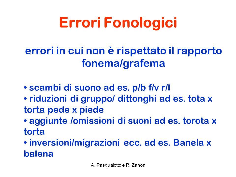 errori in cui non è rispettato il rapporto fonema/grafema
