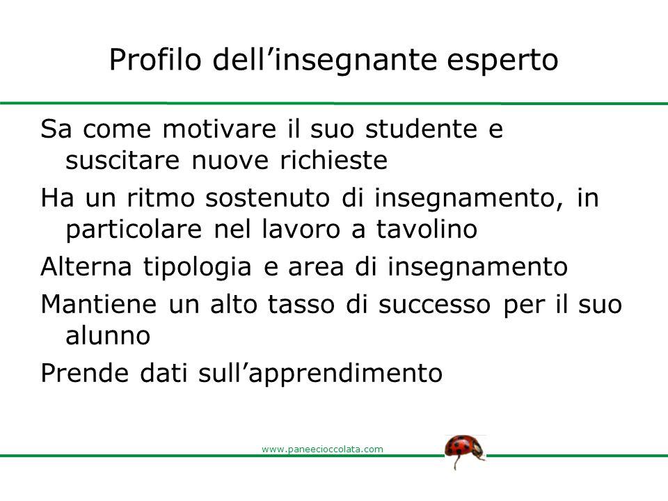 Profilo dell'insegnante esperto