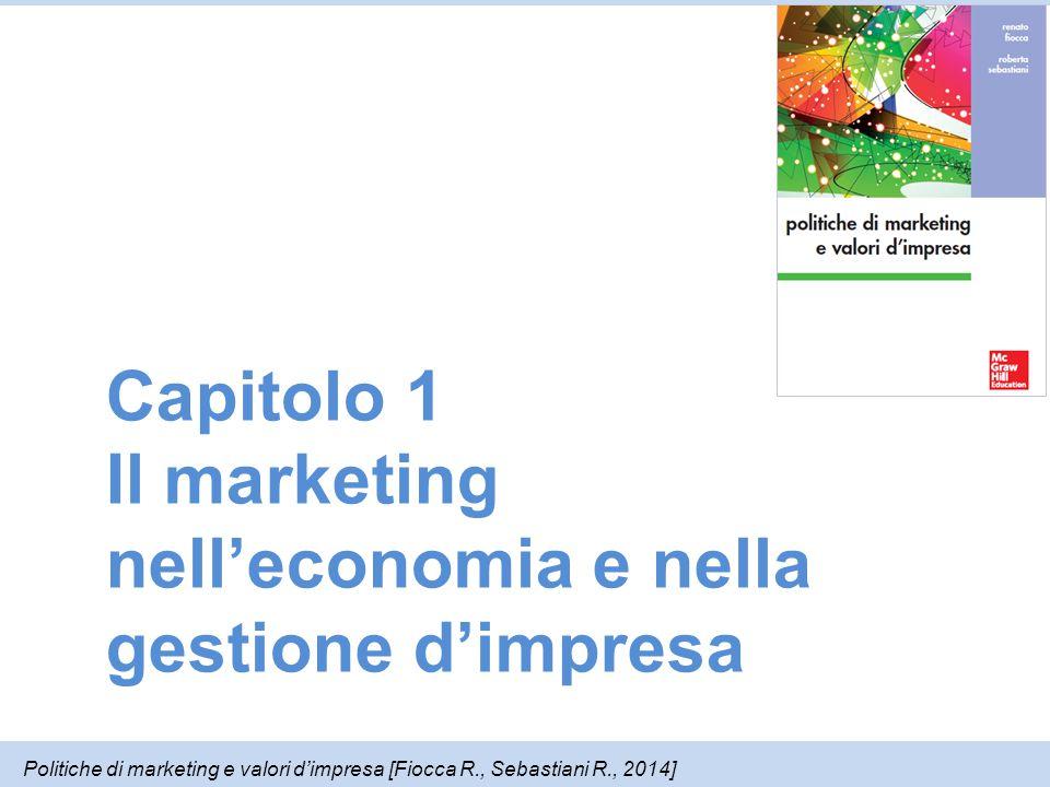 Il marketing nell'economia e nella gestione d'impresa