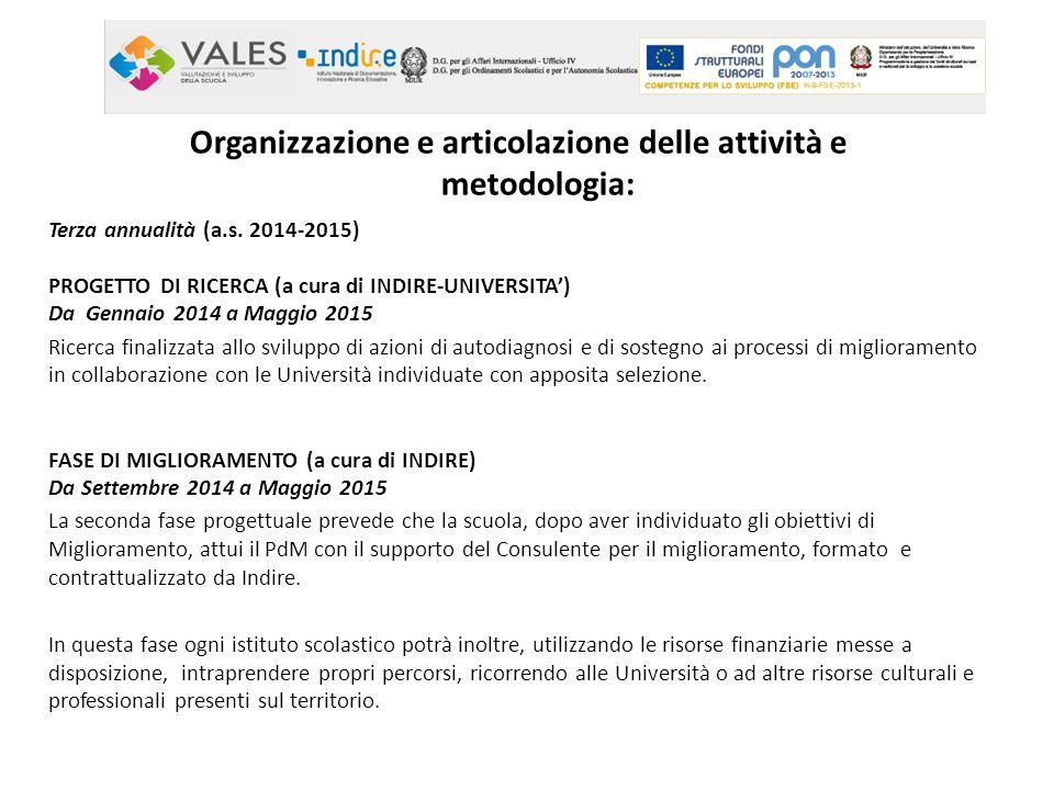 Organizzazione e articolazione delle attività e metodologia: