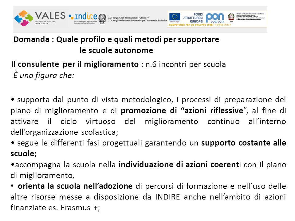 Domanda : Quale profilo e quali metodi per supportare le scuole autonome