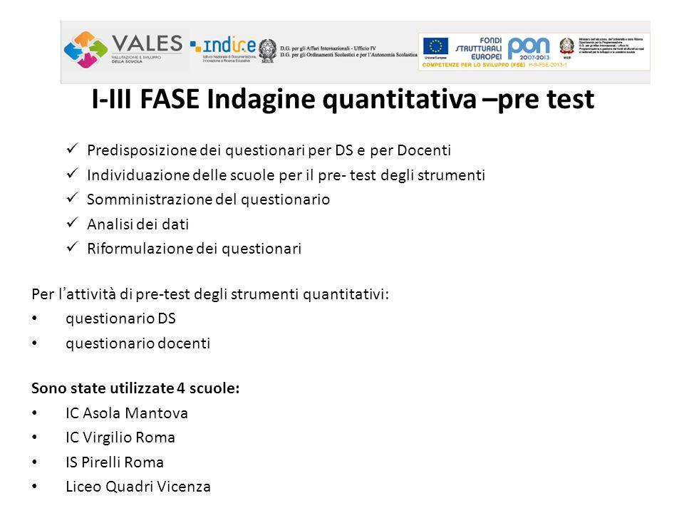 I-III FASE Indagine quantitativa –pre test