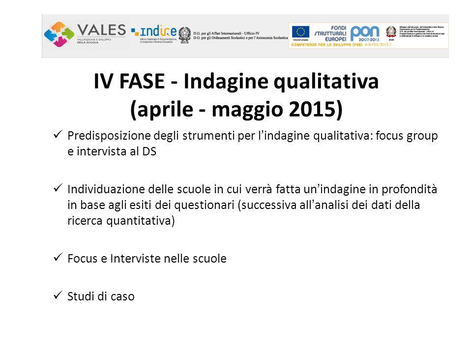 IV FASE - Indagine qualitativa (aprile - maggio 2015)