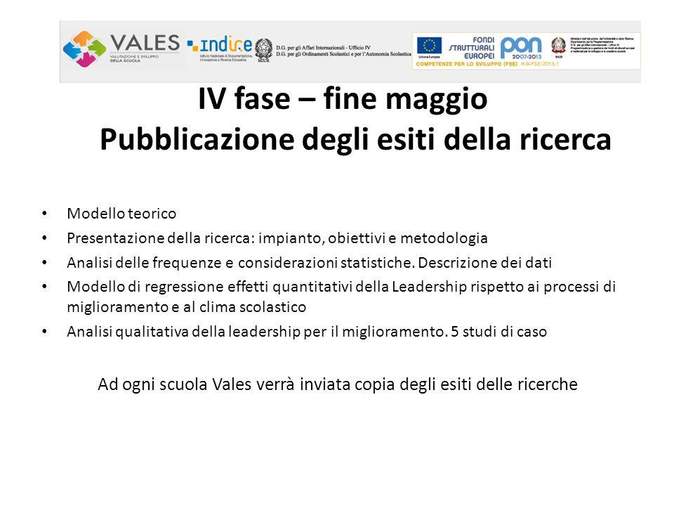 IV fase – fine maggio Pubblicazione degli esiti della ricerca