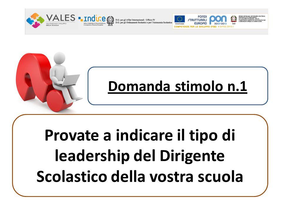 Domanda stimolo n.1 Provate a indicare il tipo di leadership del Dirigente Scolastico della vostra scuola.