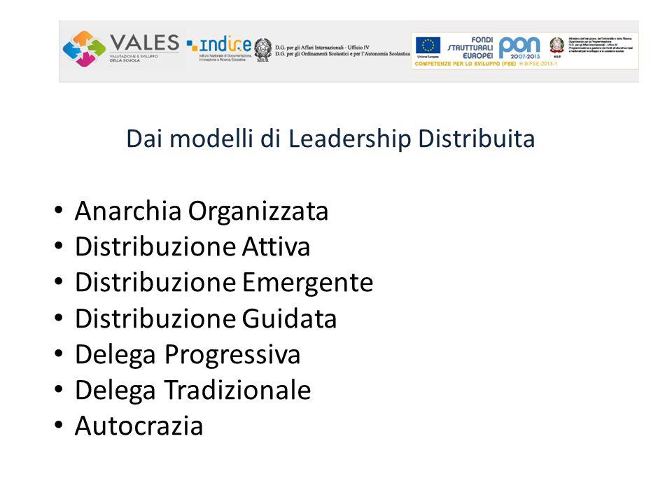 Dai modelli di Leadership Distribuita