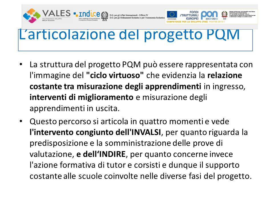 L'articolazione del progetto PQM