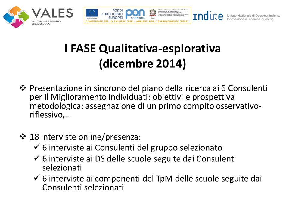 I FASE Qualitativa-esplorativa (dicembre 2014)