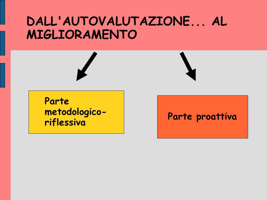 DALL AUTOVALUTAZIONE... AL MIGLIORAMENTO