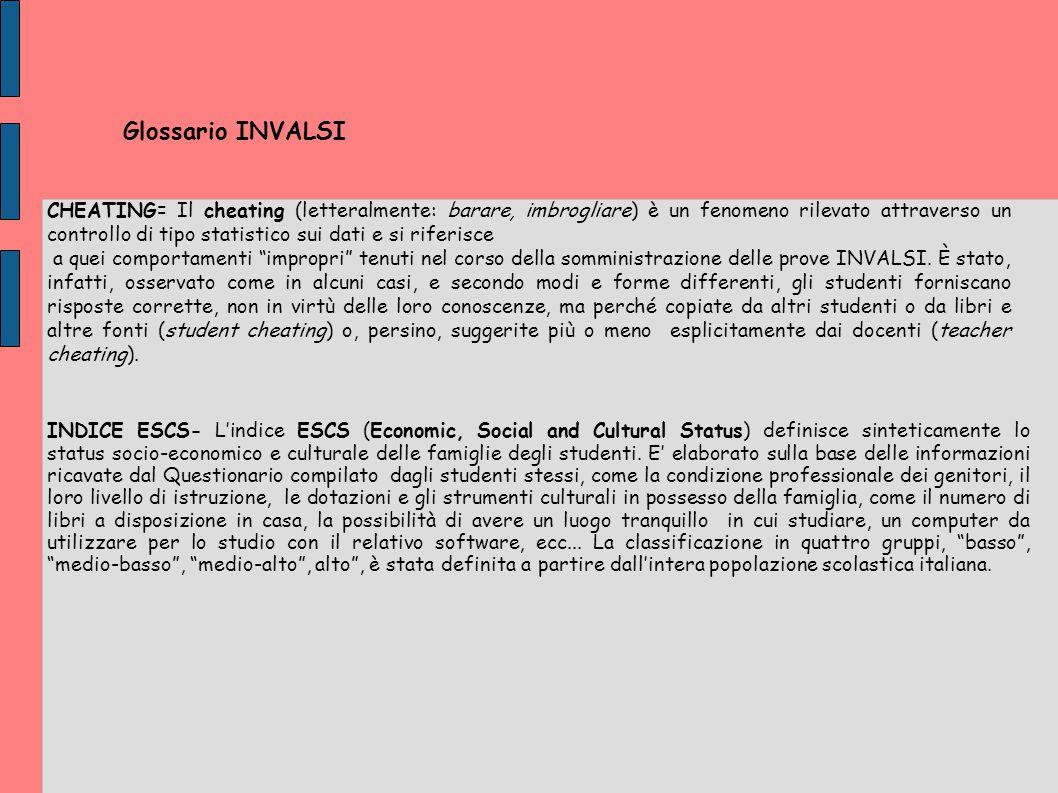 Glossario INVALSI