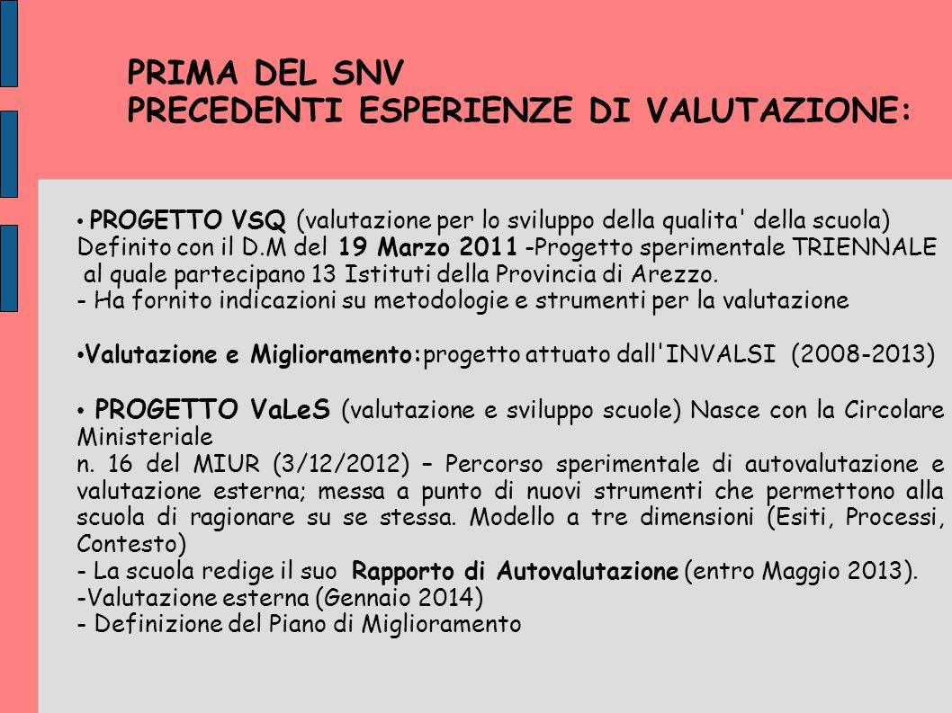 PRECEDENTI ESPERIENZE DI VALUTAZIONE: