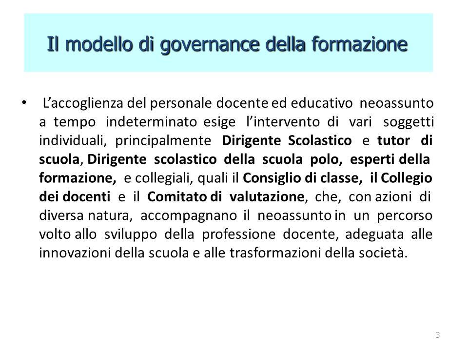 Il modello di governance della formazione