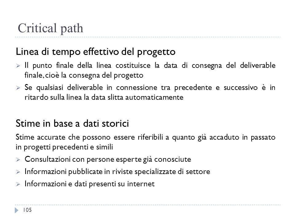 Critical path Linea di tempo effettivo del progetto