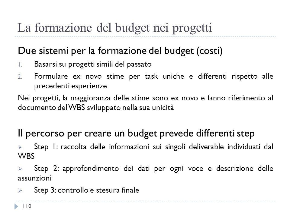 La formazione del budget nei progetti