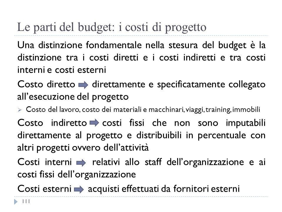 Le parti del budget: i costi di progetto