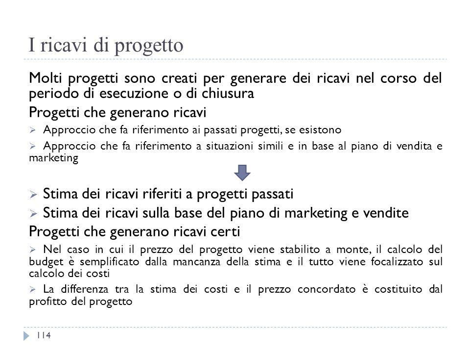 I ricavi di progetto Molti progetti sono creati per generare dei ricavi nel corso del periodo di esecuzione o di chiusura.