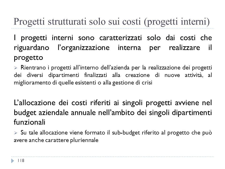 Progetti strutturati solo sui costi (progetti interni)
