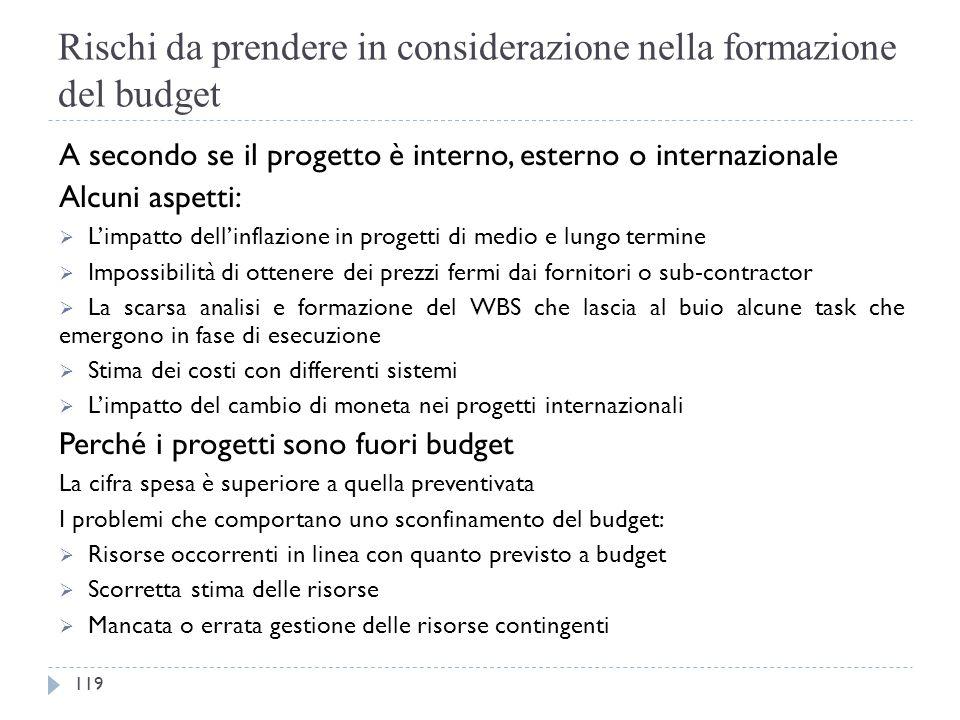 Rischi da prendere in considerazione nella formazione del budget