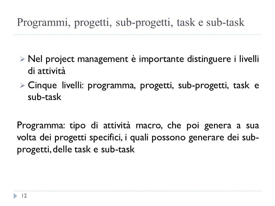 Programmi, progetti, sub-progetti, task e sub-task