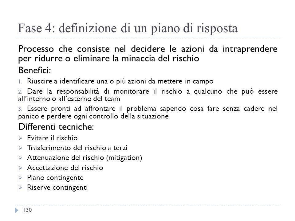 Fase 4: definizione di un piano di risposta