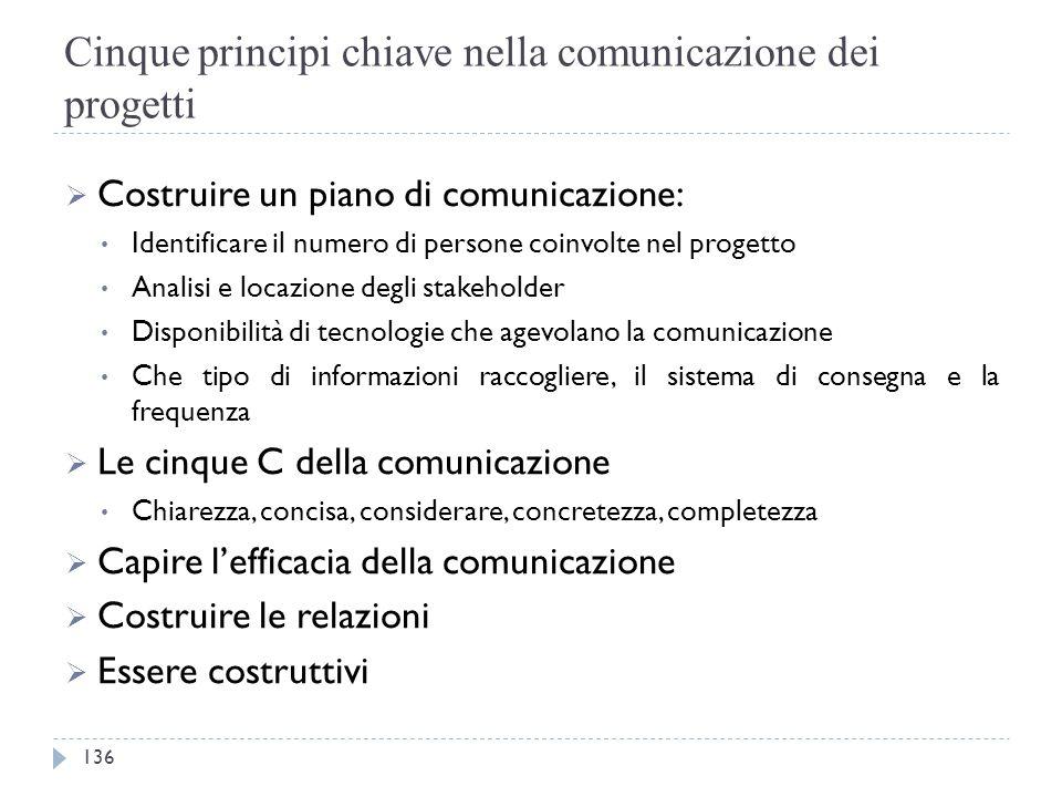 Cinque principi chiave nella comunicazione dei progetti