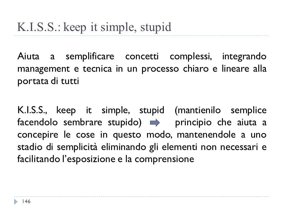 K.I.S.S.: keep it simple, stupid