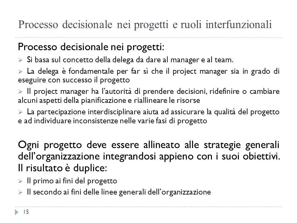 Processo decisionale nei progetti e ruoli interfunzionali