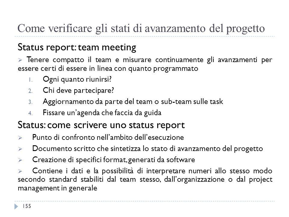 Come verificare gli stati di avanzamento del progetto